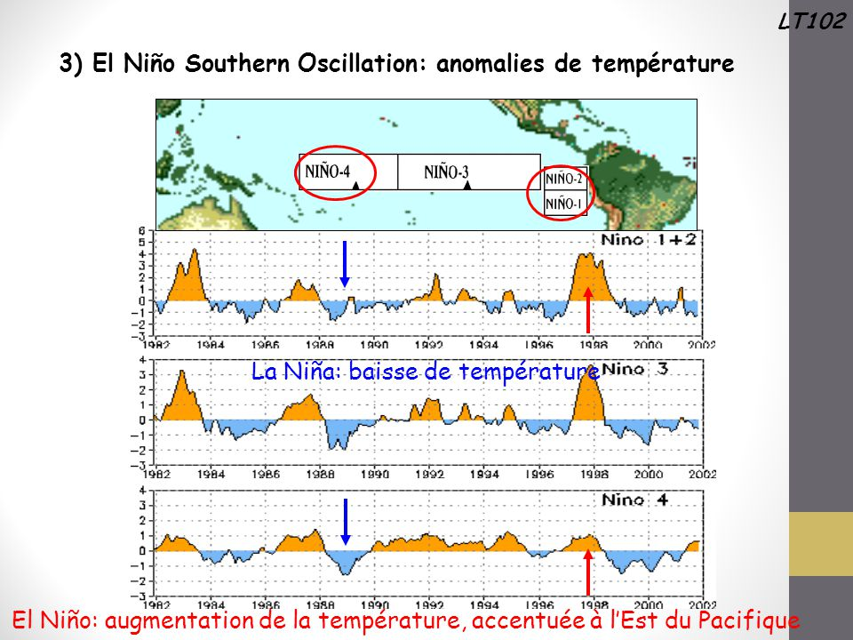 La Niña: baisse de température