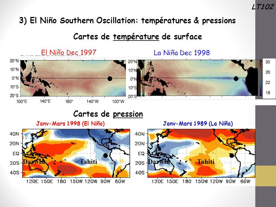 3) El Niño Southern Oscillation: températures & pressions