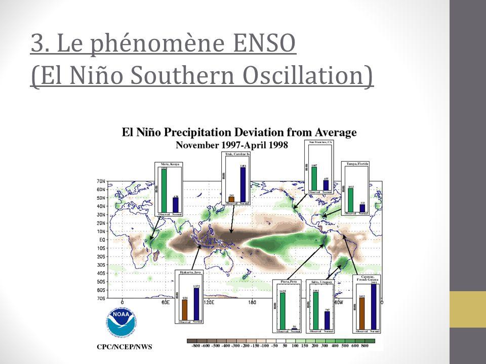 3. Le phénomène ENSO (El Niño Southern Oscillation)