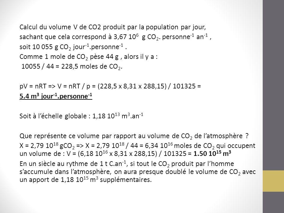 Calcul du volume V de CO2 produit par la population par jour,