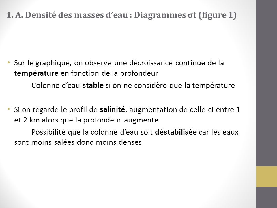 1. A. Densité des masses d'eau : Diagrammes σt (figure 1)