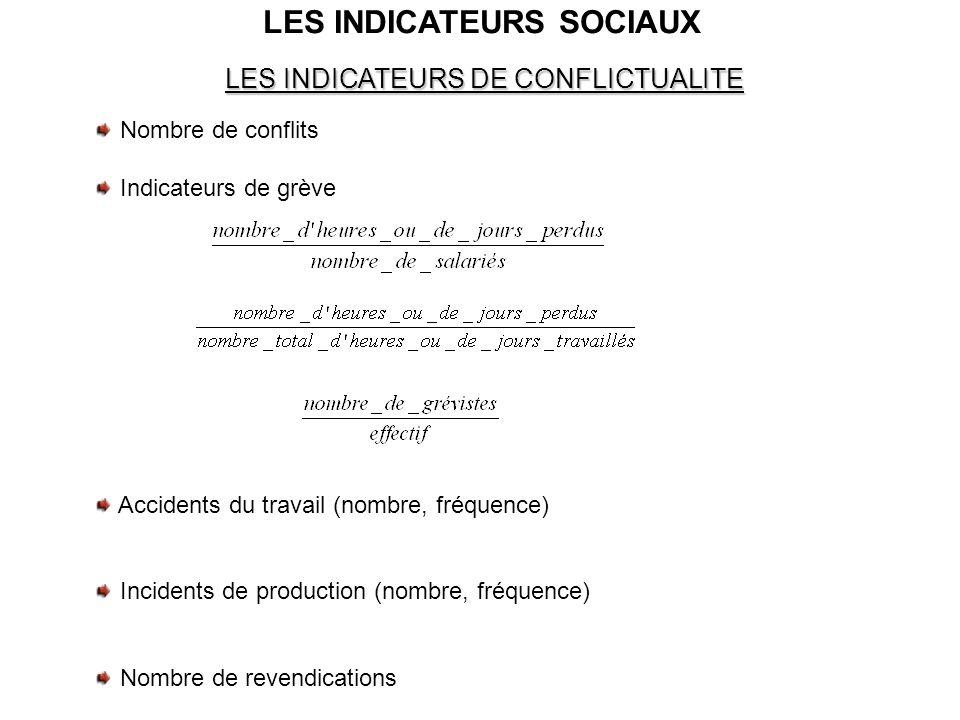 LES INDICATEURS SOCIAUX