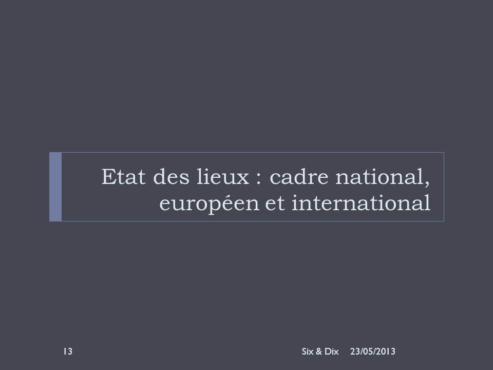 Etat des lieux : cadre national, européen et international