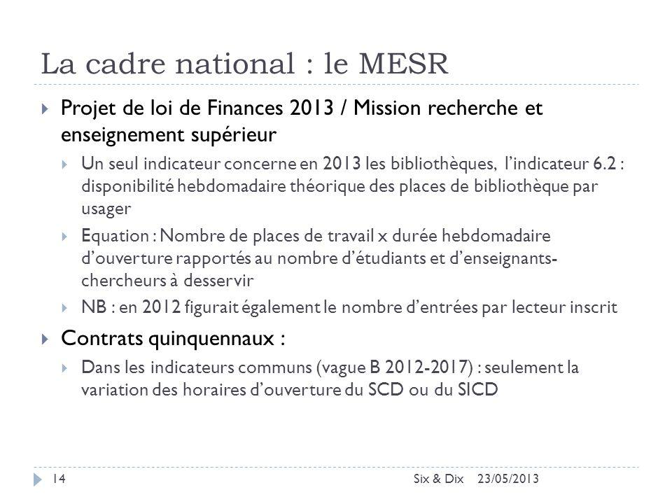 La cadre national : le MESR