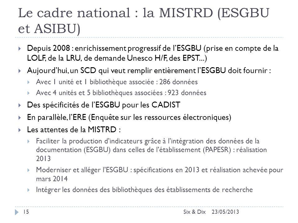 Le cadre national : la MISTRD (ESGBU et ASIBU)