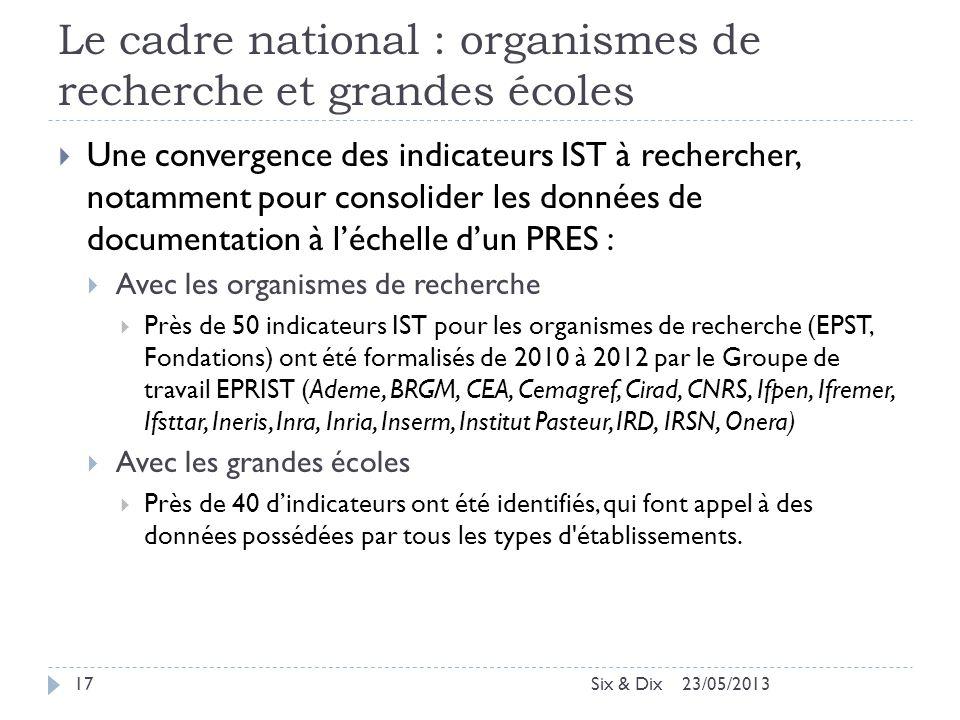 Le cadre national : organismes de recherche et grandes écoles