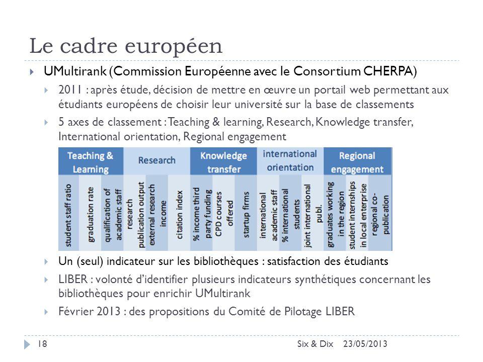 Le cadre européen UMultirank (Commission Européenne avec le Consortium CHERPA)