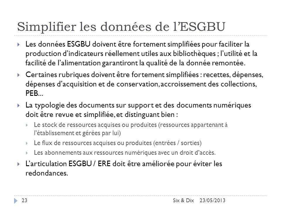 Simplifier les données de l'ESGBU