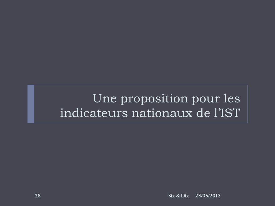 Une proposition pour les indicateurs nationaux de l'IST