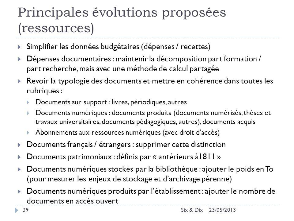 Principales évolutions proposées (ressources)