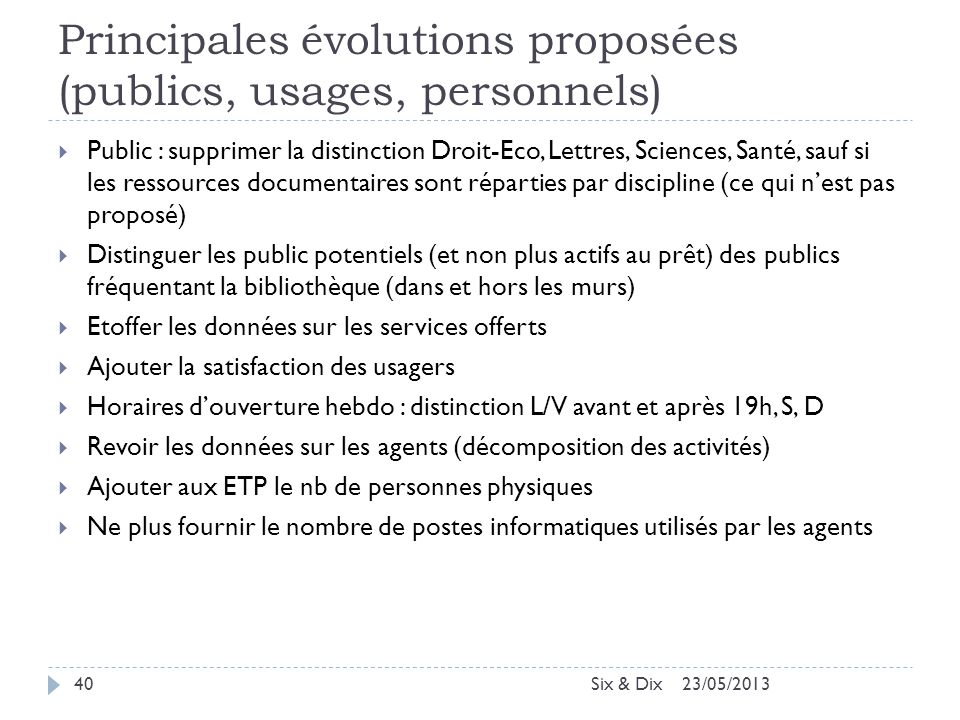 Principales évolutions proposées (publics, usages, personnels)