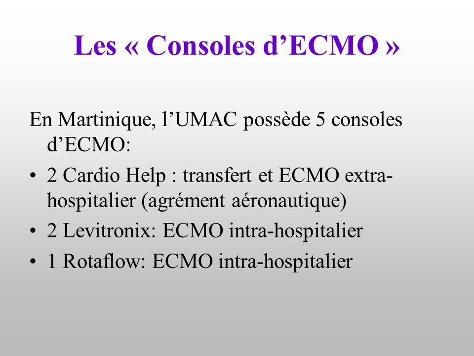 Les « Consoles d'ECMO » En Martinique, l'UMAC possède 5 consoles d'ECMO: 2 Cardio Help : transfert et ECMO extra-hospitalier (agrément aéronautique)