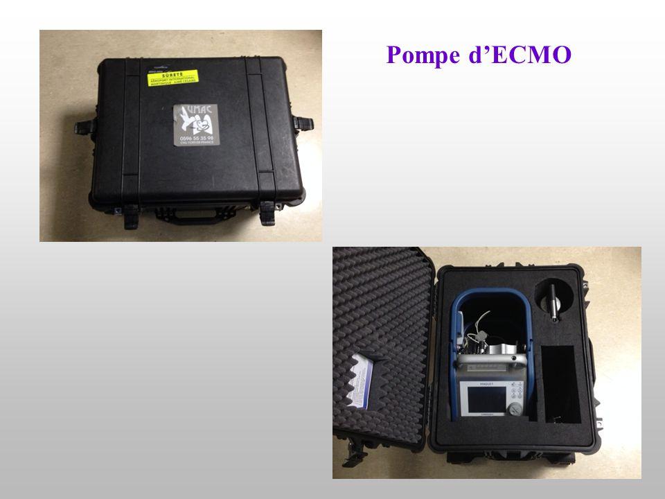 Pompe d'ECMO