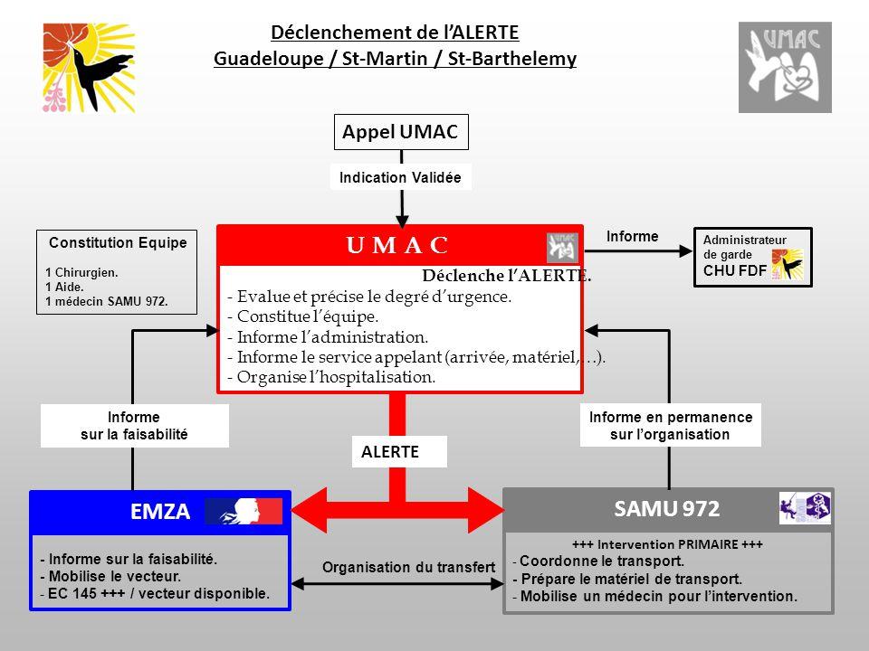 UMAC SAMU 972 EMZA Déclenchement de l'ALERTE