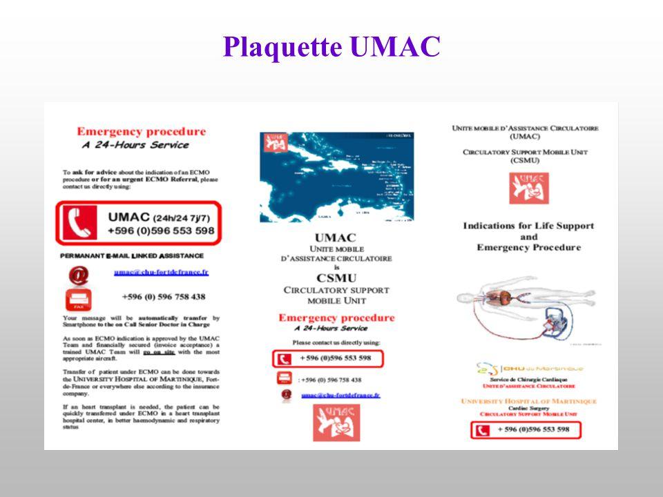 Plaquette UMAC