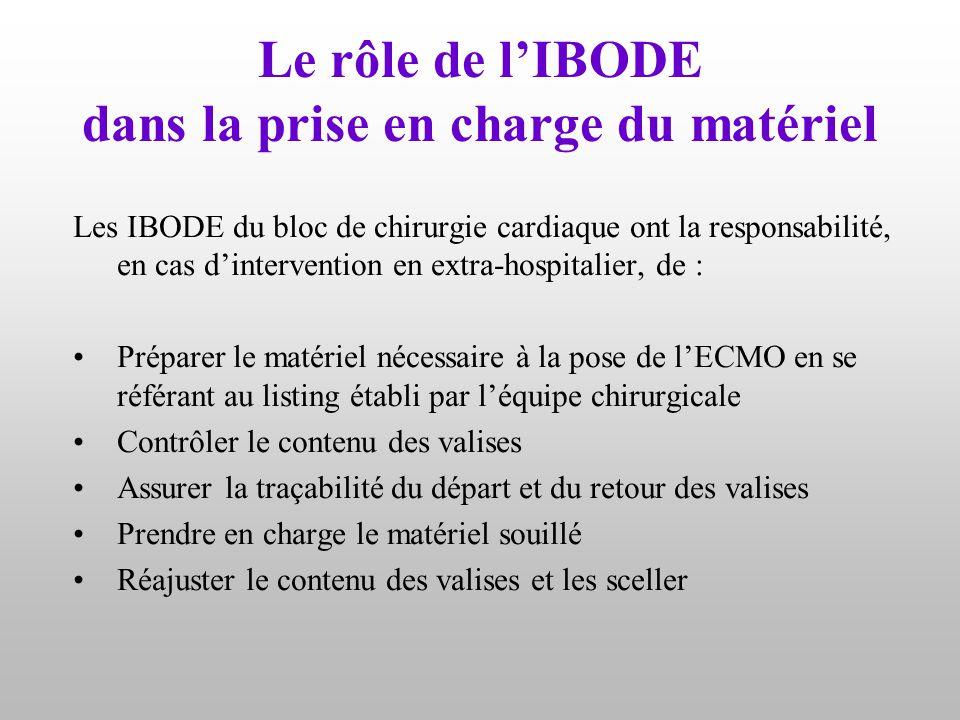 Le rôle de l'IBODE dans la prise en charge du matériel