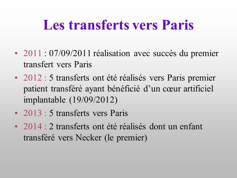 Les transferts vers Paris