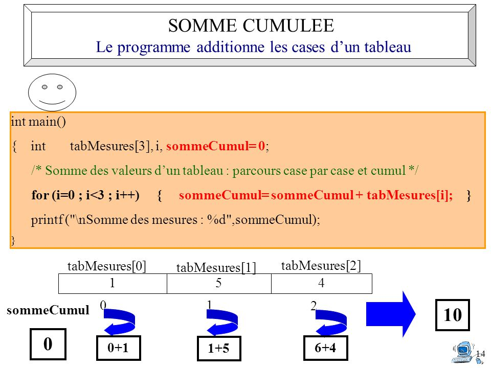 SOMME CUMULEE Le programme additionne les cases d'un tableau