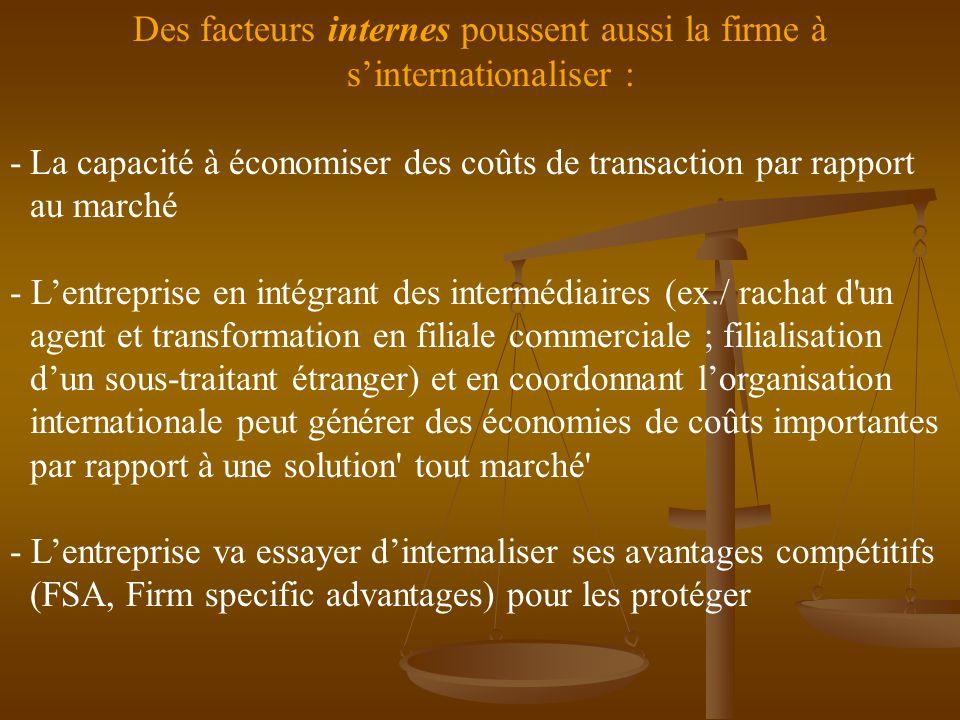 Des facteurs internes poussent aussi la firme à s'internationaliser :