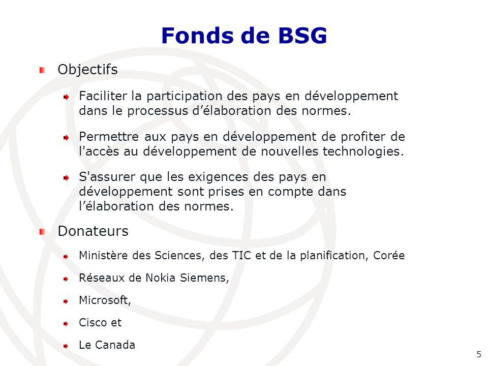 Fonds de BSG Objectifs Donateurs