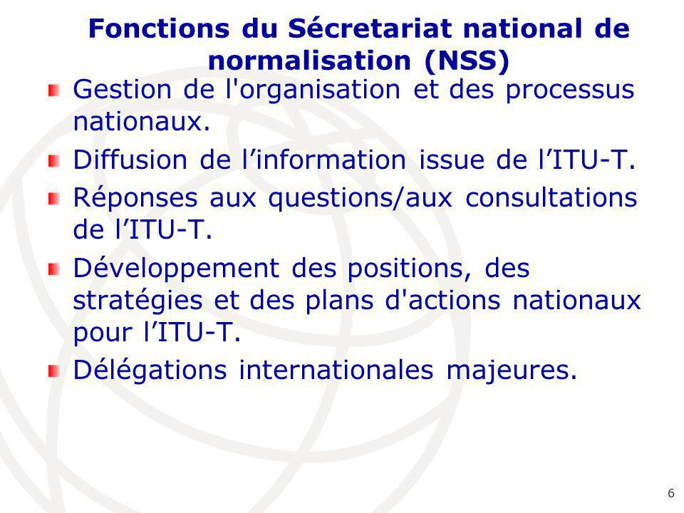 Fonctions du Sécretariat national de normalisation (NSS)