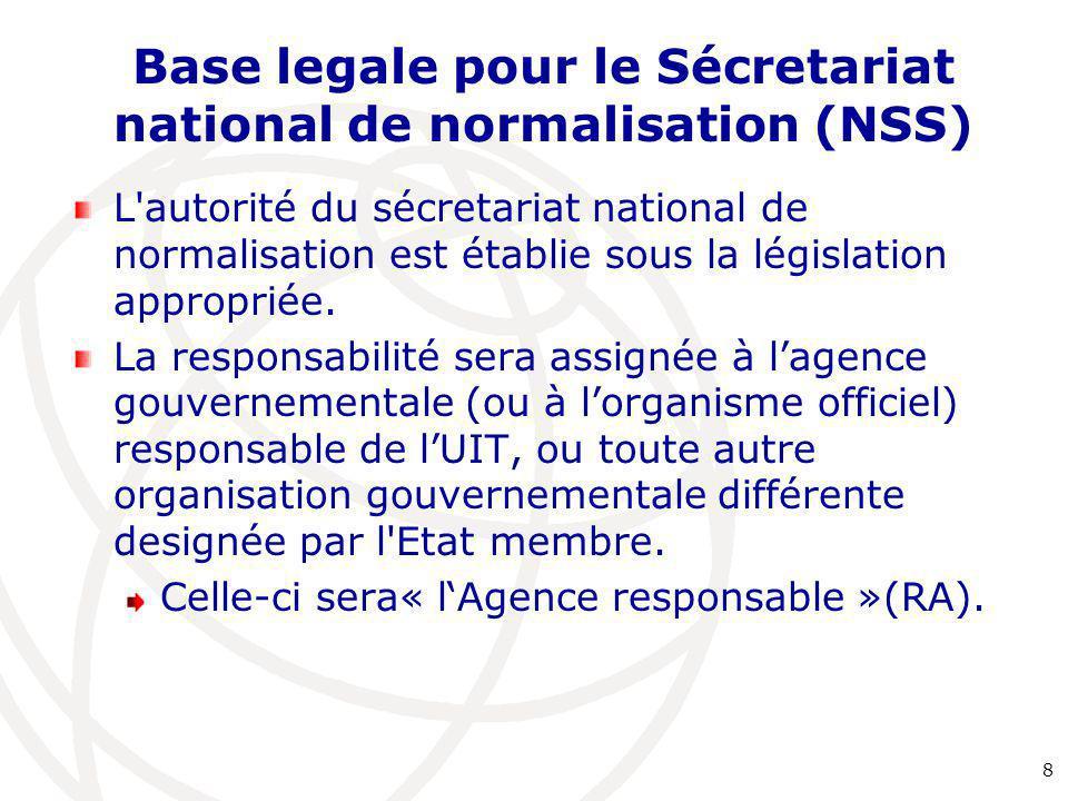 Base legale pour le Sécretariat national de normalisation (NSS)