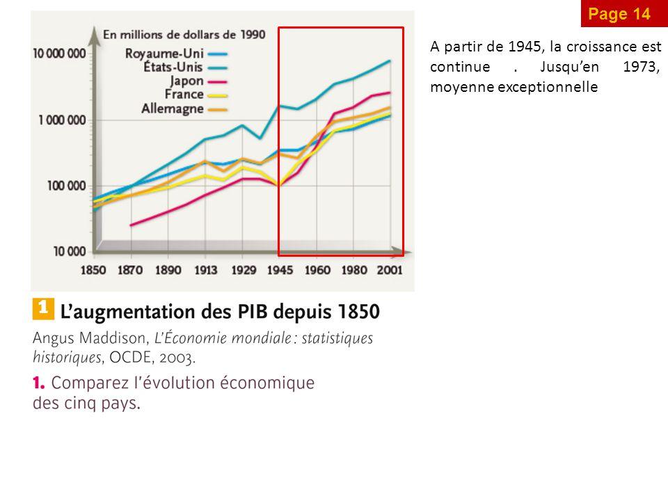 Page 14 A partir de 1945, la croissance est continue . Jusqu'en 1973, moyenne exceptionnelle