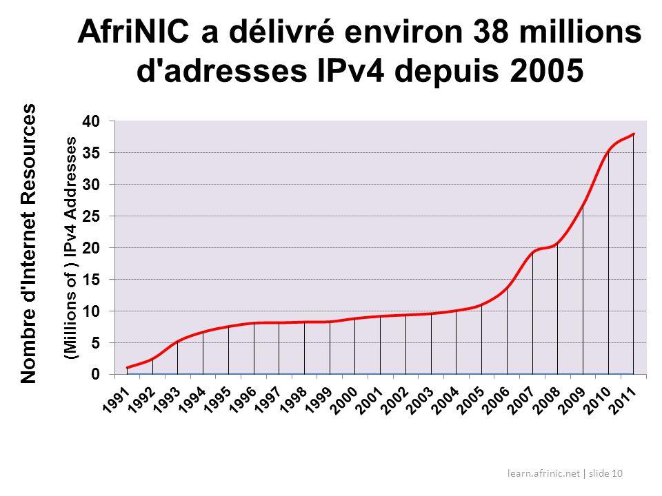 AfriNIC a délivré environ 38 millions d adresses IPv4 depuis 2005