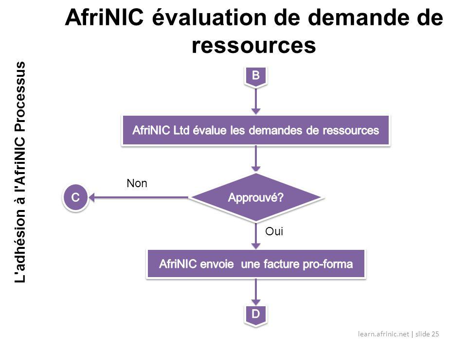 AfriNIC évaluation de demande de ressources