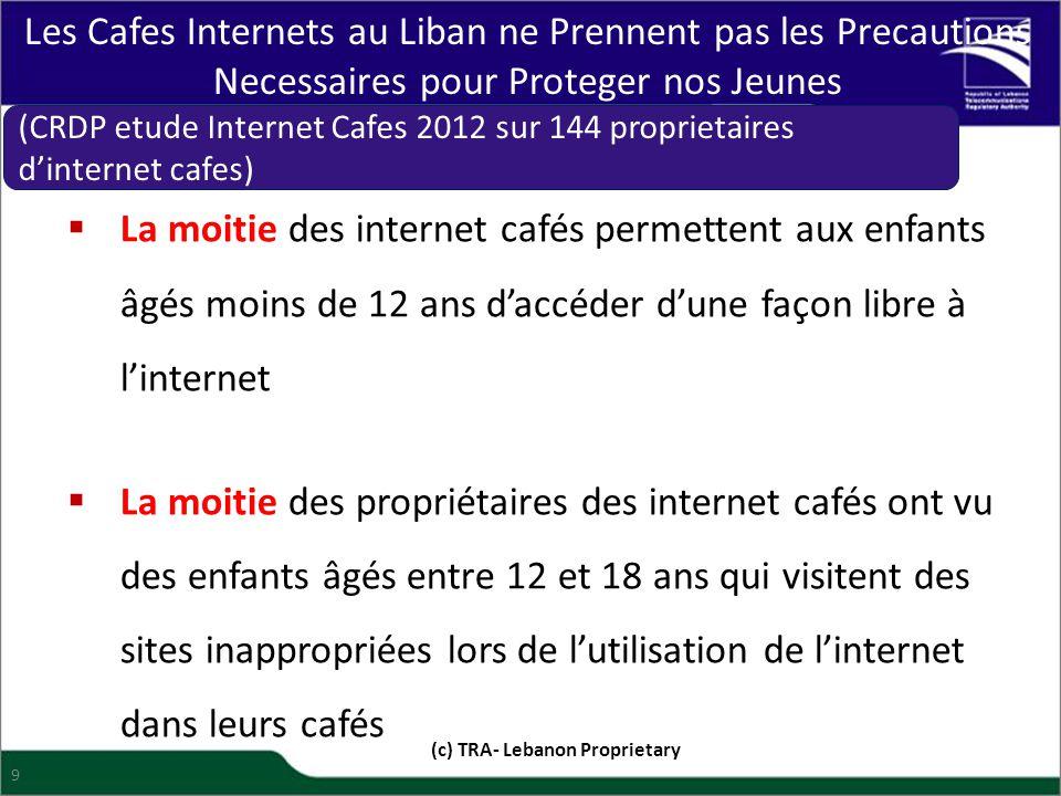 (c) TRA- Lebanon Proprietary