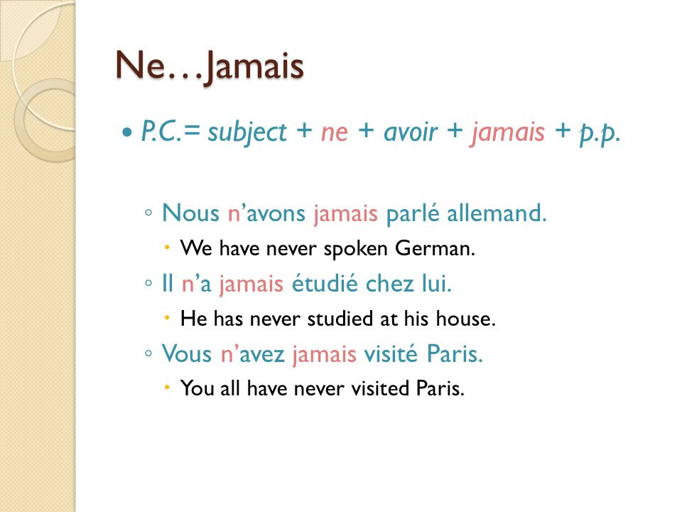 Ne…Jamais P.C.= subject + ne + avoir + jamais + p.p.