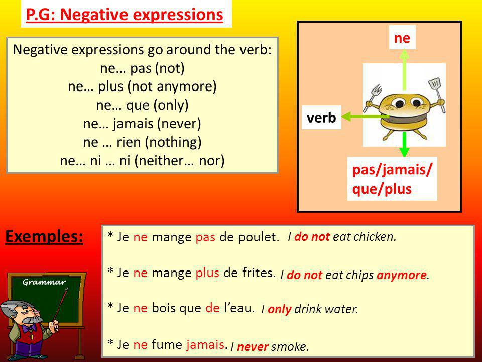 P.G: Negative expressions