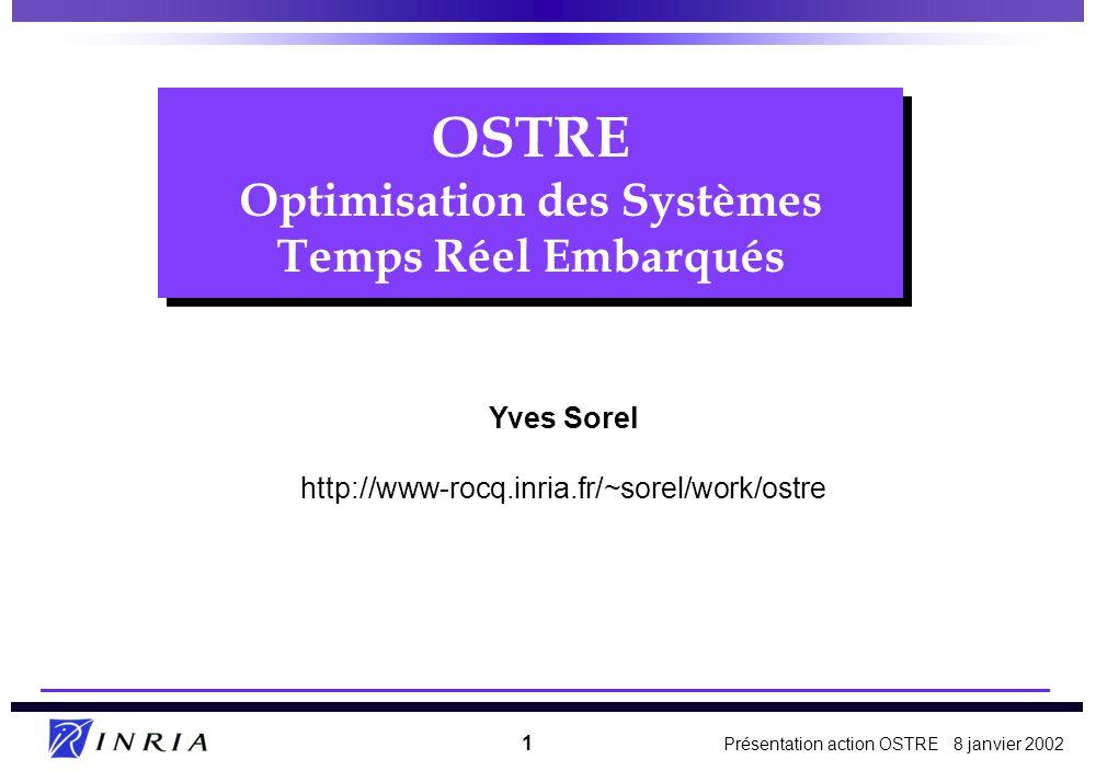 OSTRE Optimisation des Systèmes Temps Réel Embarqués