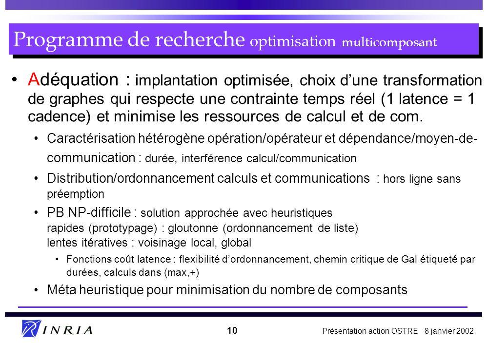 Programme de recherche optimisation multicomposant