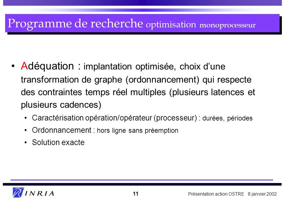 Programme de recherche optimisation monoprocesseur