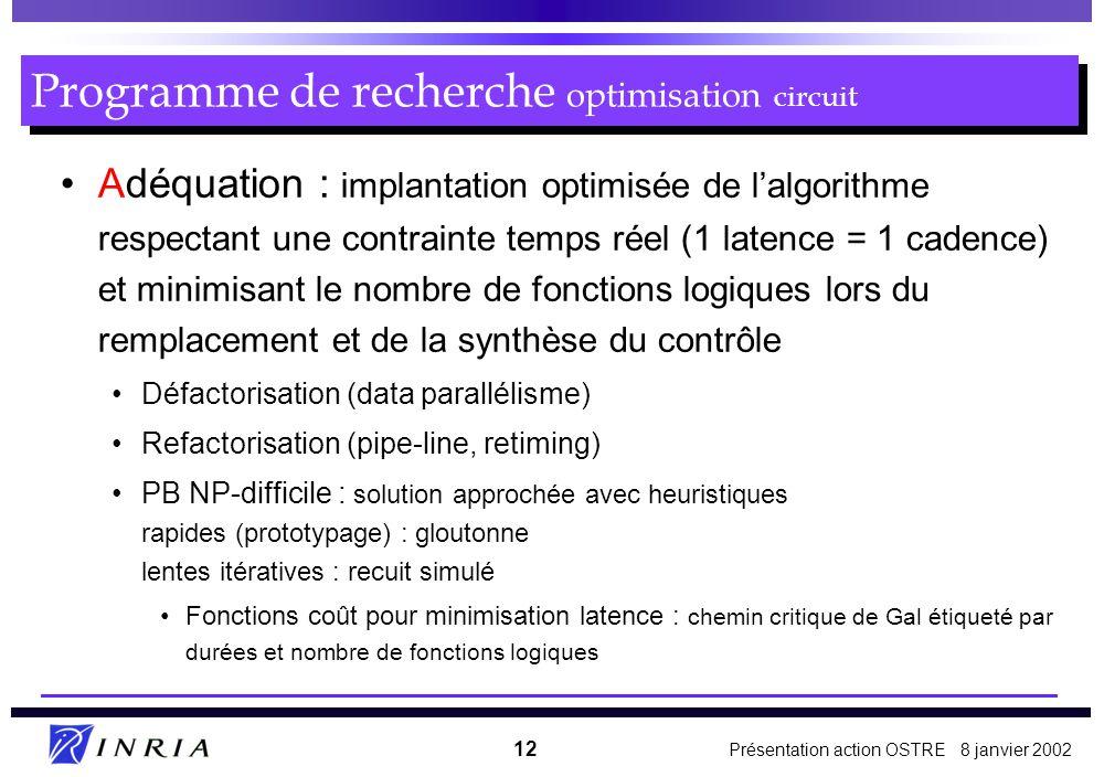 Programme de recherche optimisation circuit