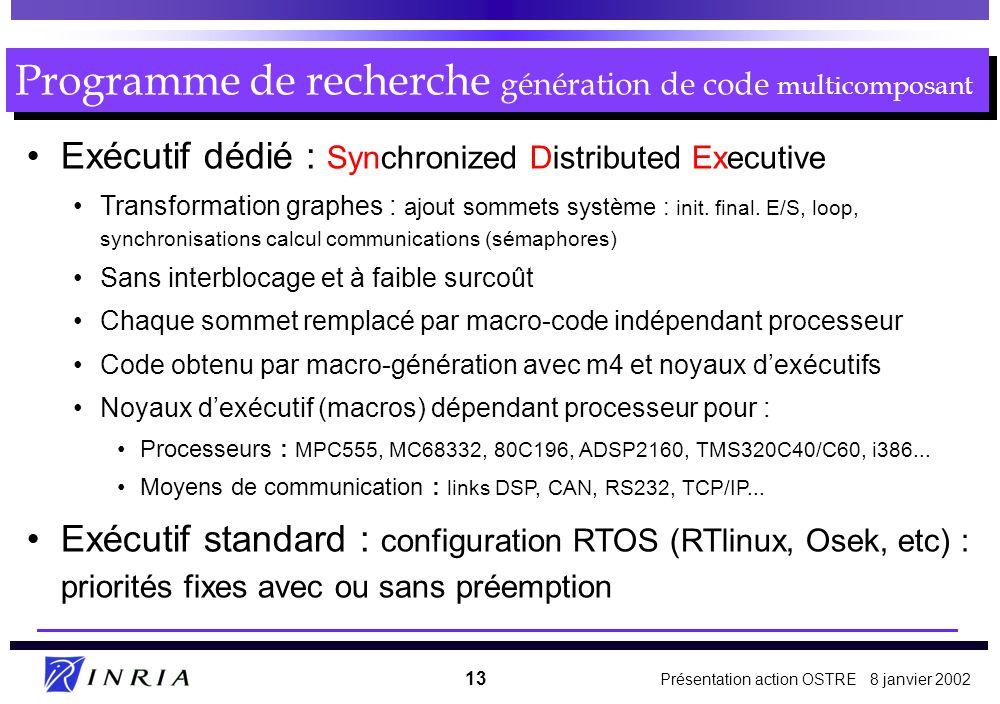 Programme de recherche génération de code multicomposant