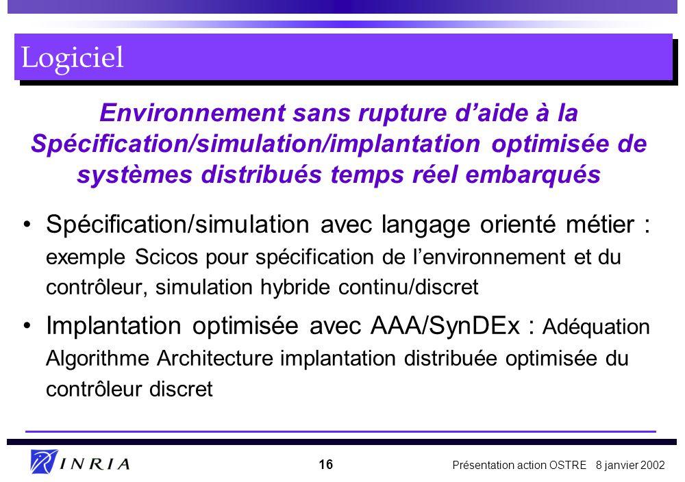 Logiciel Environnement sans rupture d'aide à la Spécification/simulation/implantation optimisée de systèmes distribués temps réel embarqués.