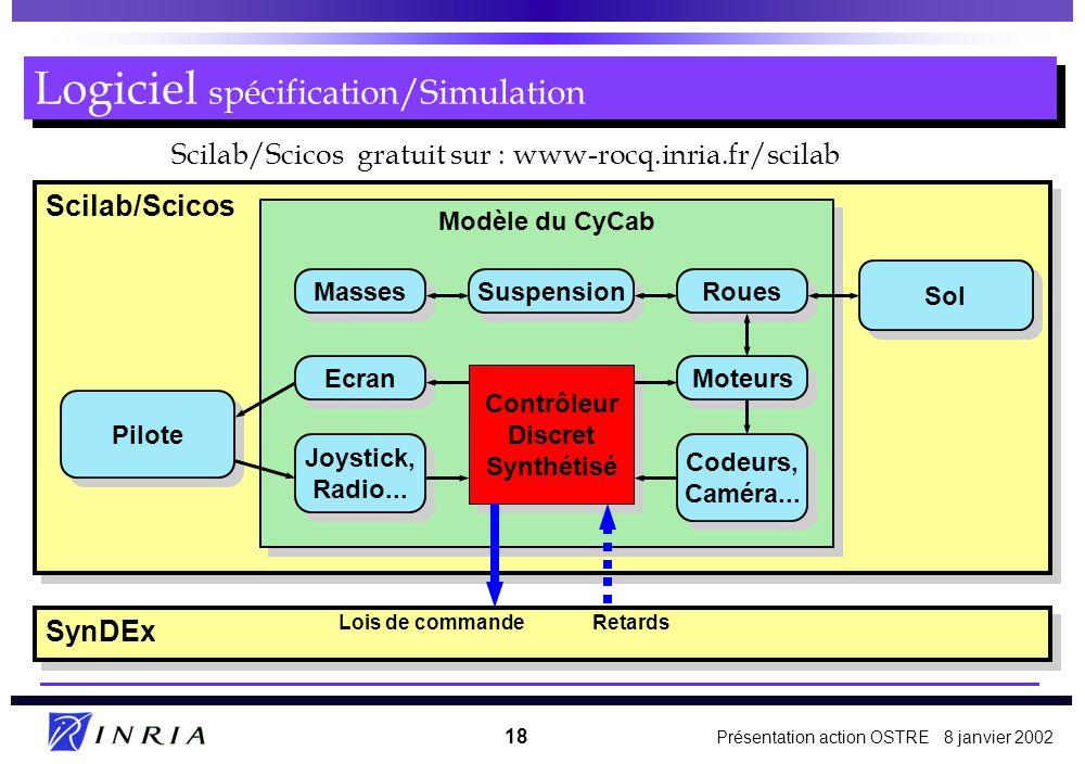 Logiciel spécification/Simulation