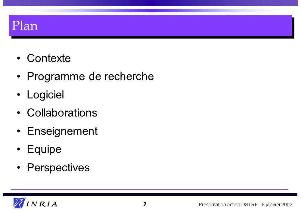 Plan Contexte Programme de recherche Logiciel Collaborations