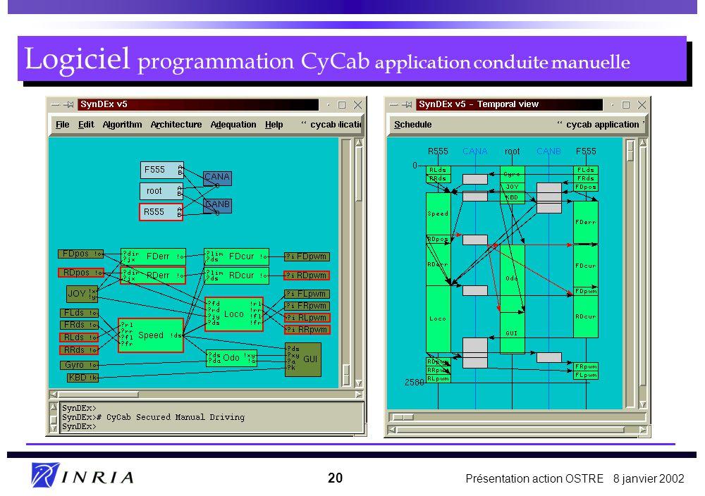 Logiciel programmation CyCab application conduite manuelle