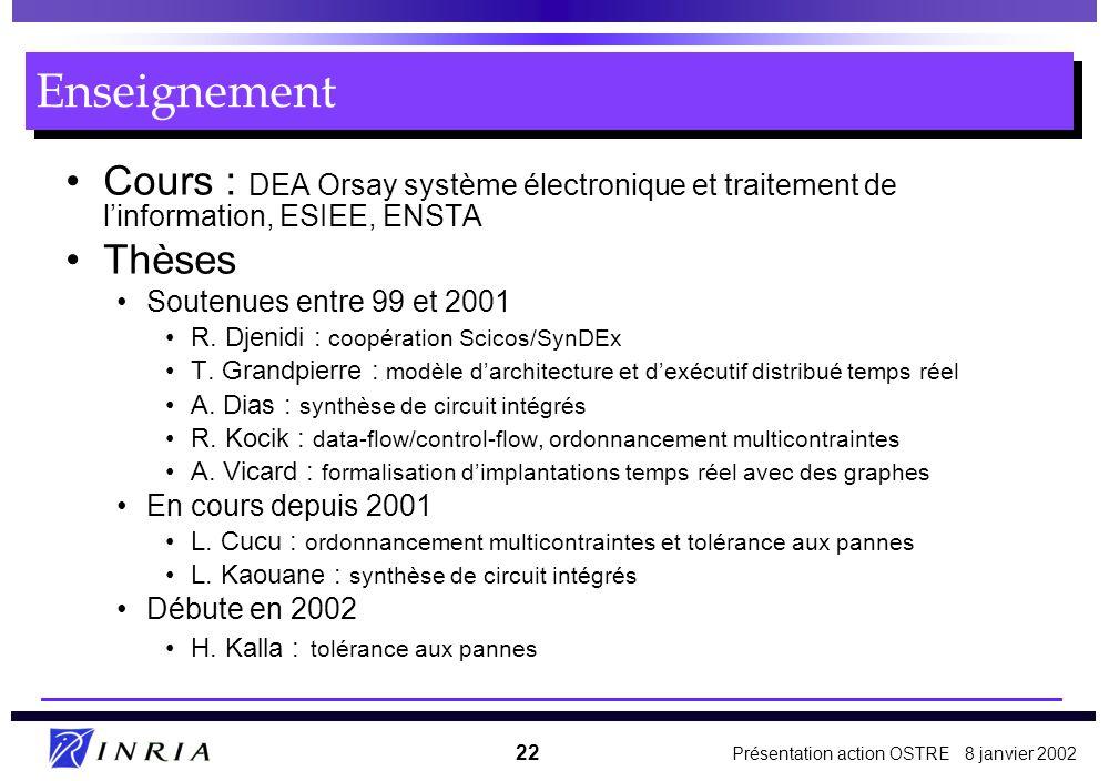 Enseignement Cours : DEA Orsay système électronique et traitement de l'information, ESIEE, ENSTA. Thèses.