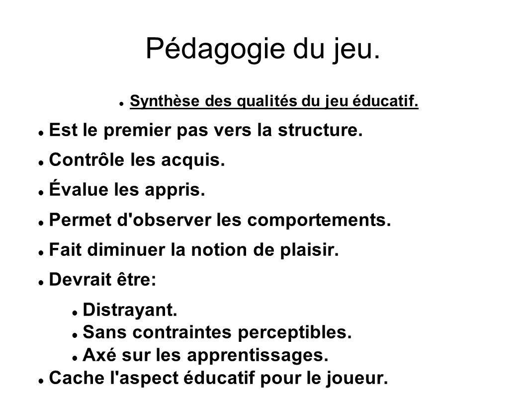 Synthèse des qualités du jeu éducatif.