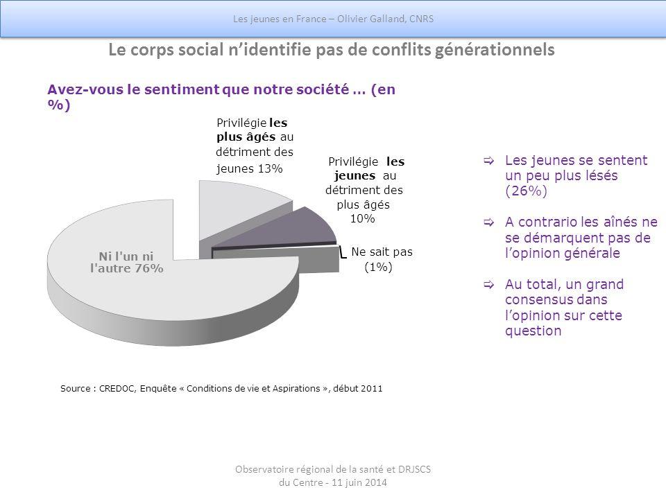Le corps social n'identifie pas de conflits générationnels