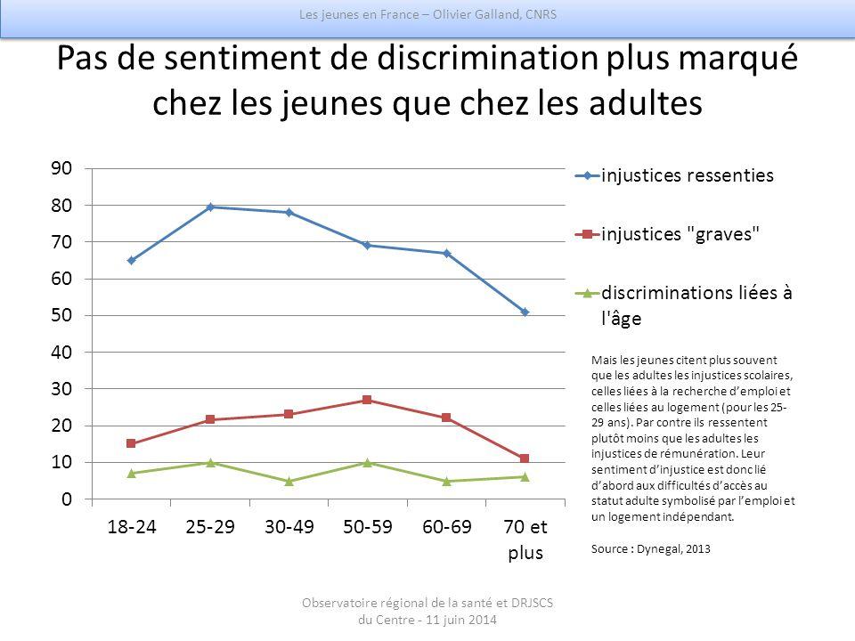 Les jeunes en France – Olivier Galland, CNRS