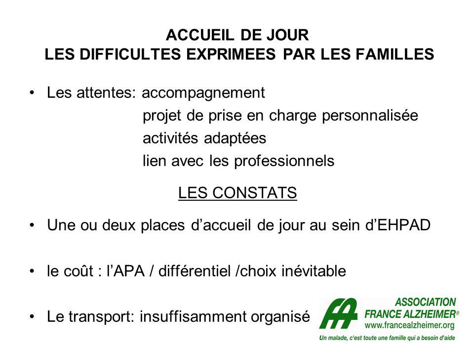 ACCUEIL DE JOUR LES DIFFICULTES EXPRIMEES PAR LES FAMILLES