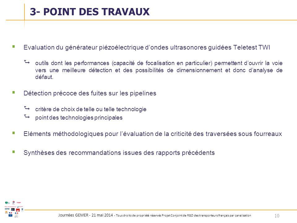 3- POINT DES TRAVAUX Evaluation du générateur piézoélectrique d'ondes ultrasonores guidées Teletest TWI.