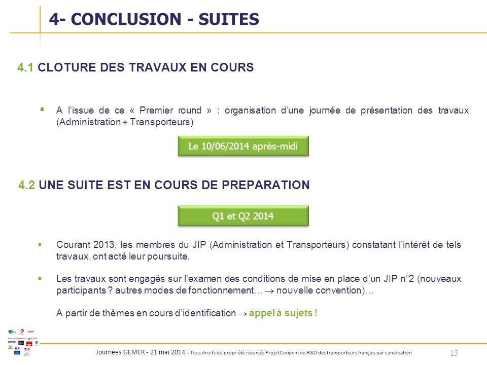 4- CONCLUSION - SUITES 4.1 CLOTURE DES TRAVAUX EN COURS