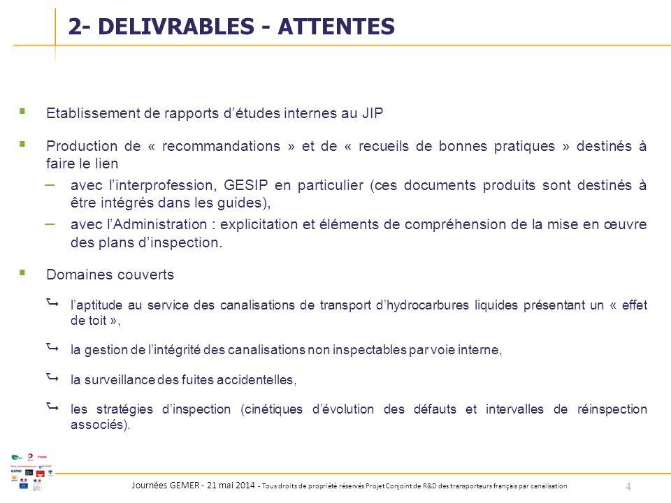 2- DELIVRABLES - ATTENTES