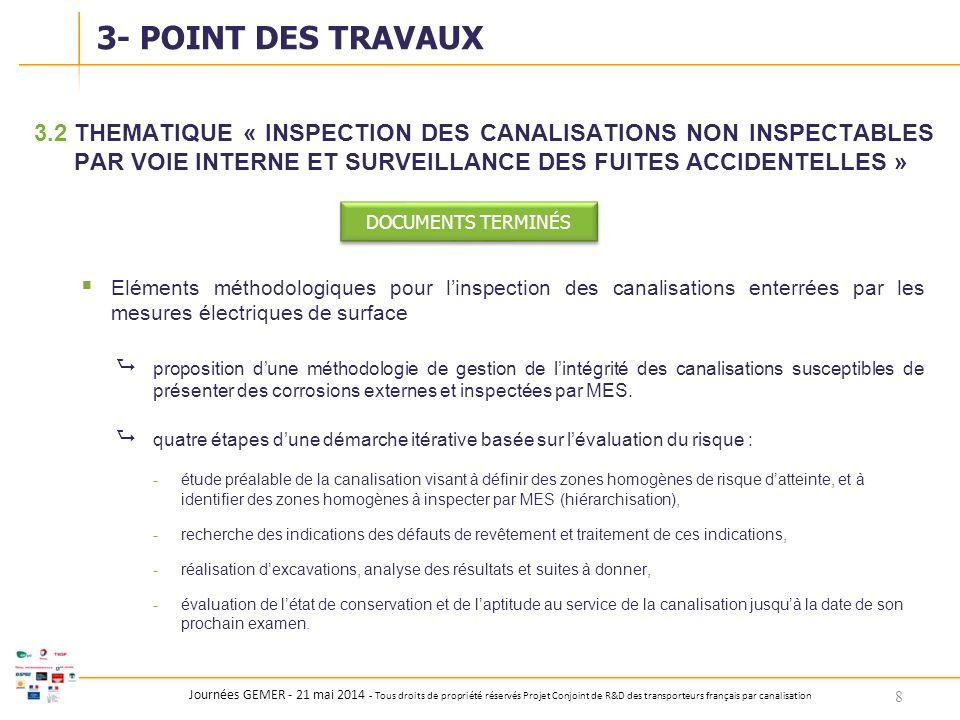 3- POINT DES TRAVAUX 3.2 THEMATIQUE « INSPECTION DES CANALISATIONS NON INSPECTABLES PAR VOIE INTERNE ET SURVEILLANCE DES FUITES ACCIDENTELLES »